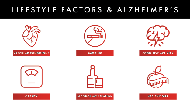 Alzheimers Graphic 5
