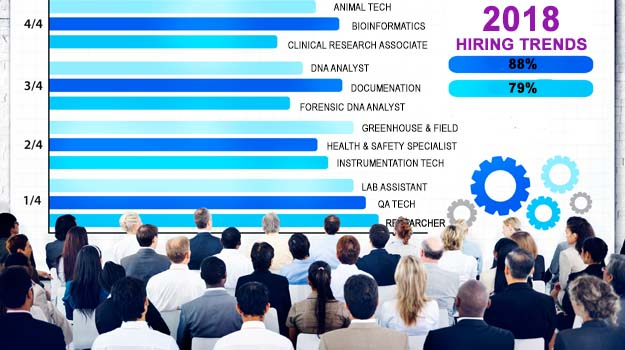 2018 Hiring Trends for Life Science Job Hunters