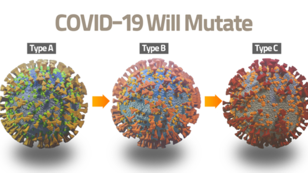 SARS-CoV-2, the COVID-19 Virus, is Mutating, But So Far, Slowly | BioSpace