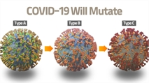 SARS-CoV-2, the COVID-19 Virus, is Mutating, But So Far, Slowly