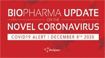 Biopharma Update on the Novel Coronavirus: December 8