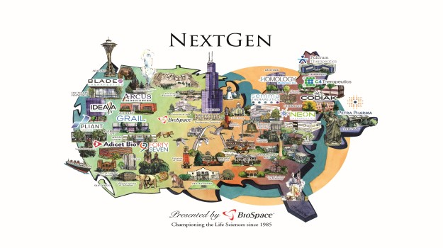 Where Are They Now? Top 3 Biotech Startups From NextGen Bio 2016